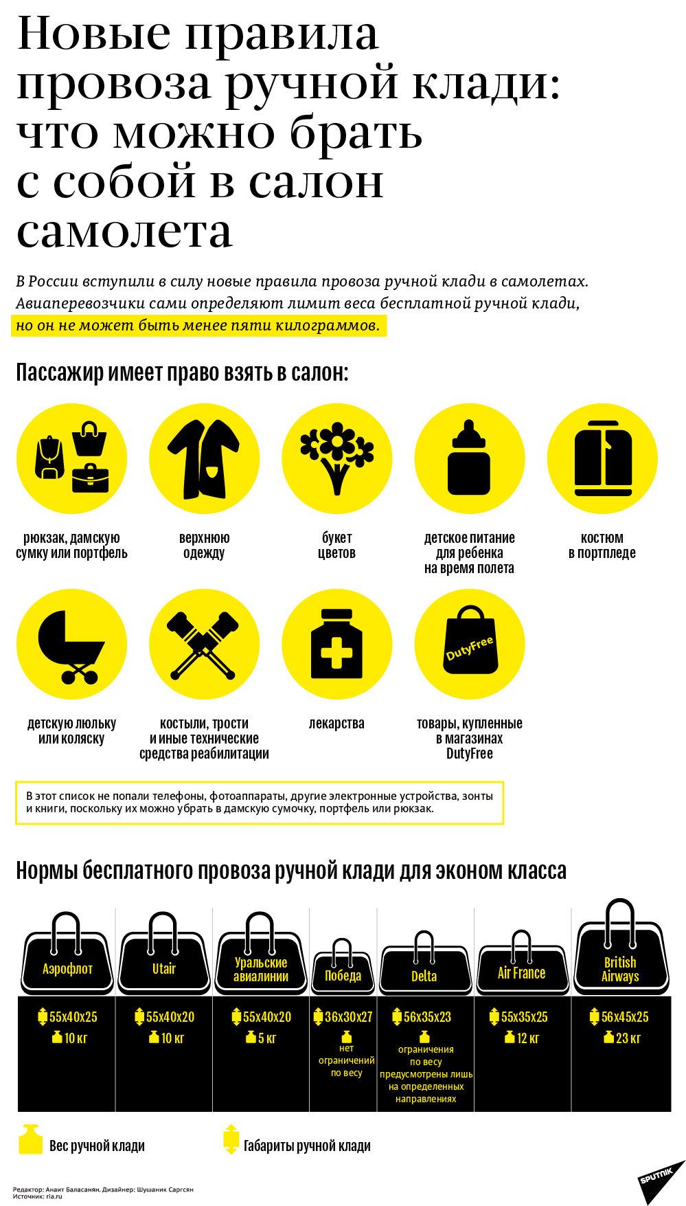 Новые правила провоза ручной клади