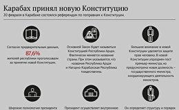 Карабах принял новую Конституцию