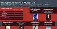 Победители премии Оскар-2017