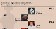 Известные армянские шахматисты