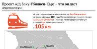 Проект ж/д Баку-Тбилиси-Карс - что он даст Ахалкалаки